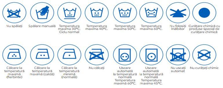 Simboluri cu instructiuni de intretinere articole de imbracaminte